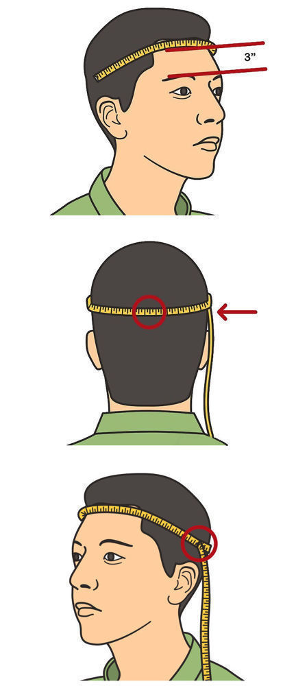 It's how to measure head circumference guide